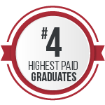 #4 National Universities Where Grads Are Paid Well (2021)